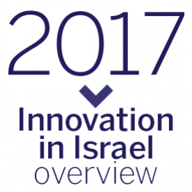 Innovation in Israel overview